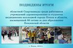 Подведены итоги областной Спартакиады 2019
